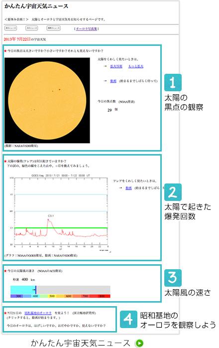 天気 ニュース 宇宙 今日の宇宙天気(初級)