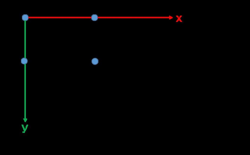 DXRubyでの座標の考え方