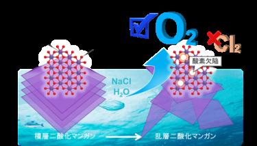 海水を電気分解して水素をつくる!有害な塩素ガスが発生しない技術